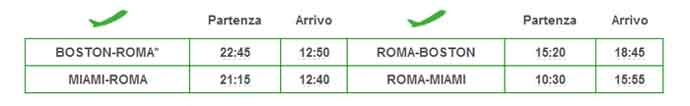 alitalia-routes-rome-boston-miami